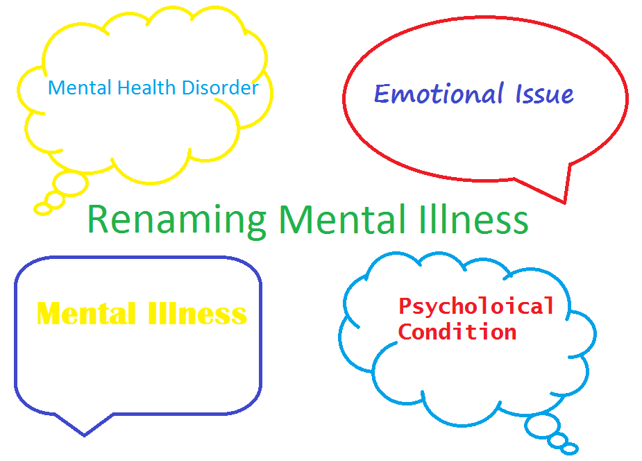 assess that mental illness is a What is mental illness read this explanation of mental illness and psychiatric disorders.