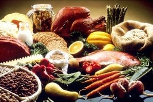 Physical Wellness - Eat Well