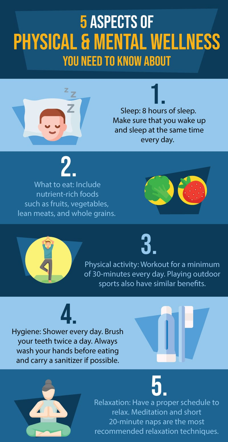 5 Key Aspects of Physical Wellness