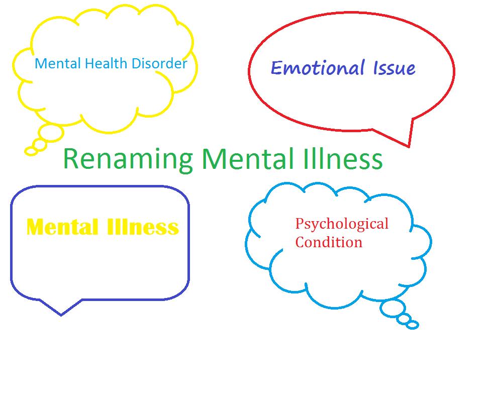 rename mental illness
